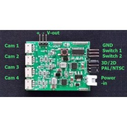 Controlador multi-camara y vision 3D
