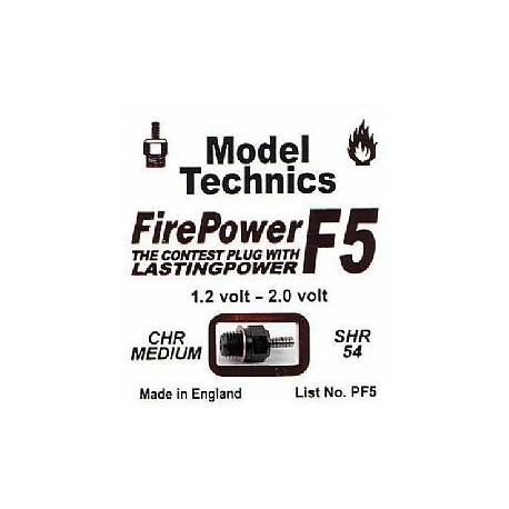 Bujia F5 - Media
